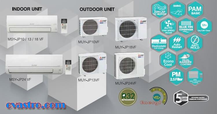 AC Inverter Mitsubishi Electric