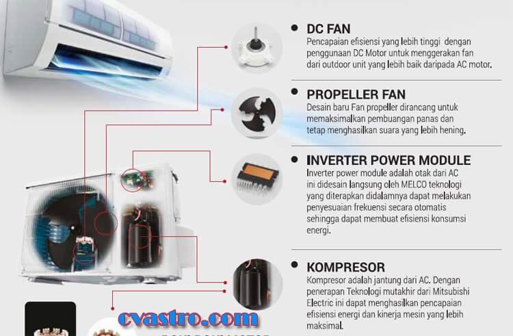 Komponen AC Inverter Mitsubishi
